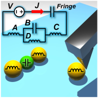 Modular Assembly of Optical Nanocircuits - Thumbnail