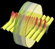 Signal Processing Metamaterial
