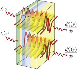 Photonic Calculus